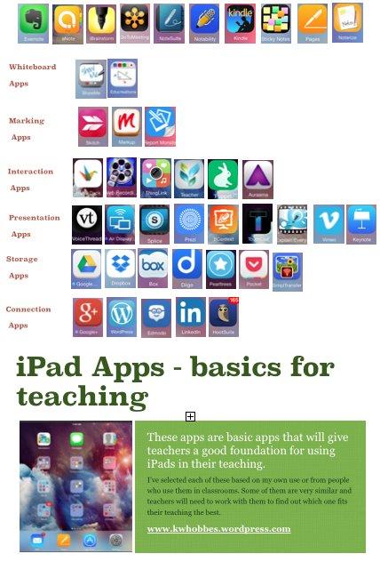 iPad App Basics