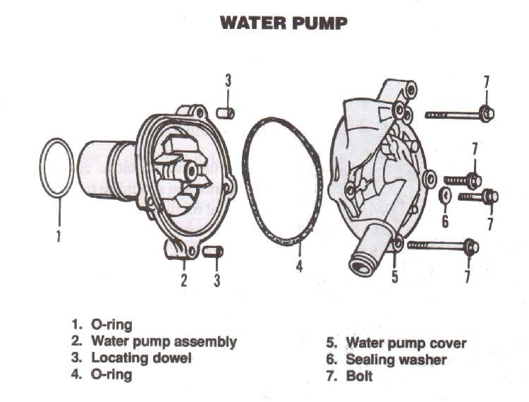 Ford 2000 Tractor Wiring Schematic Water Pump