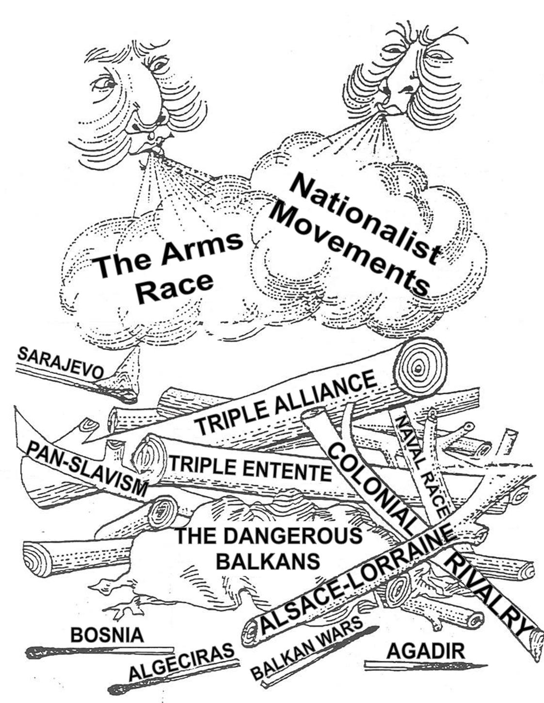 MAIN CAUSES FOR WW1