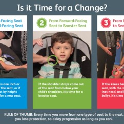 Booster Chairs For Kids Office Chair Covers Canada Car Seat Or Belt Where Does Your Kid Fit Safe Worldwide