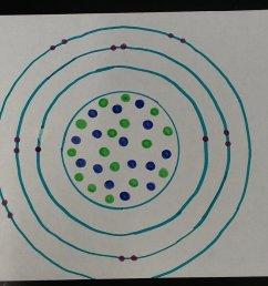 sulfur bohr diagram [ 1240 x 698 Pixel ]