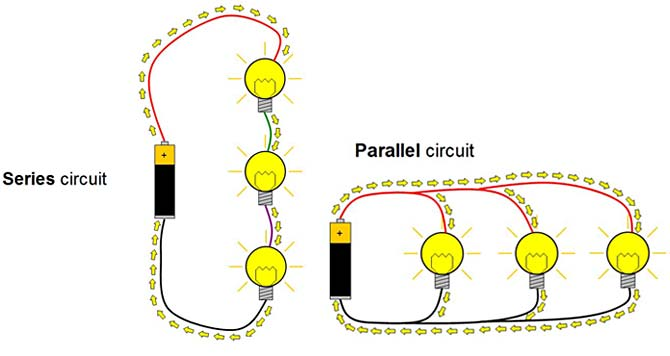Scrseries And Parallel Connections Electronic Circuits And Diagram