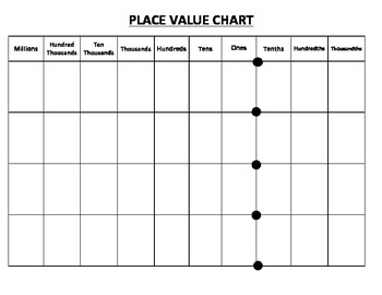 place value chart values