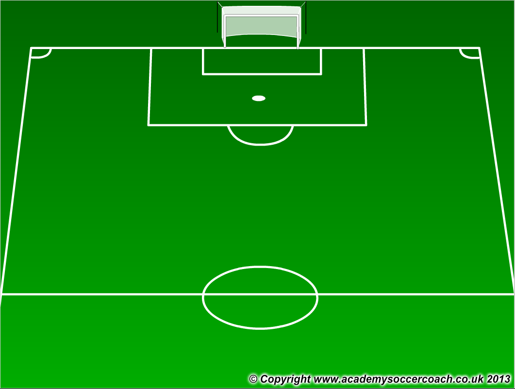 football pitch diagram to print molecular orbital energy for f2 acl tears on the field thinglink