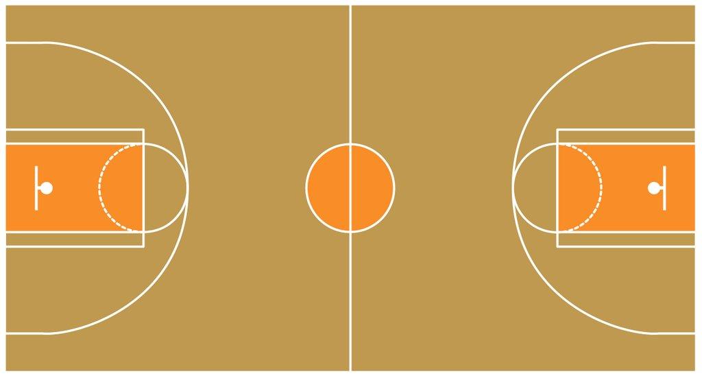 printable basketball court diagrams for plays mk dual rcd consumer unit wiring diagram ملعب كرة السلة - thinglink