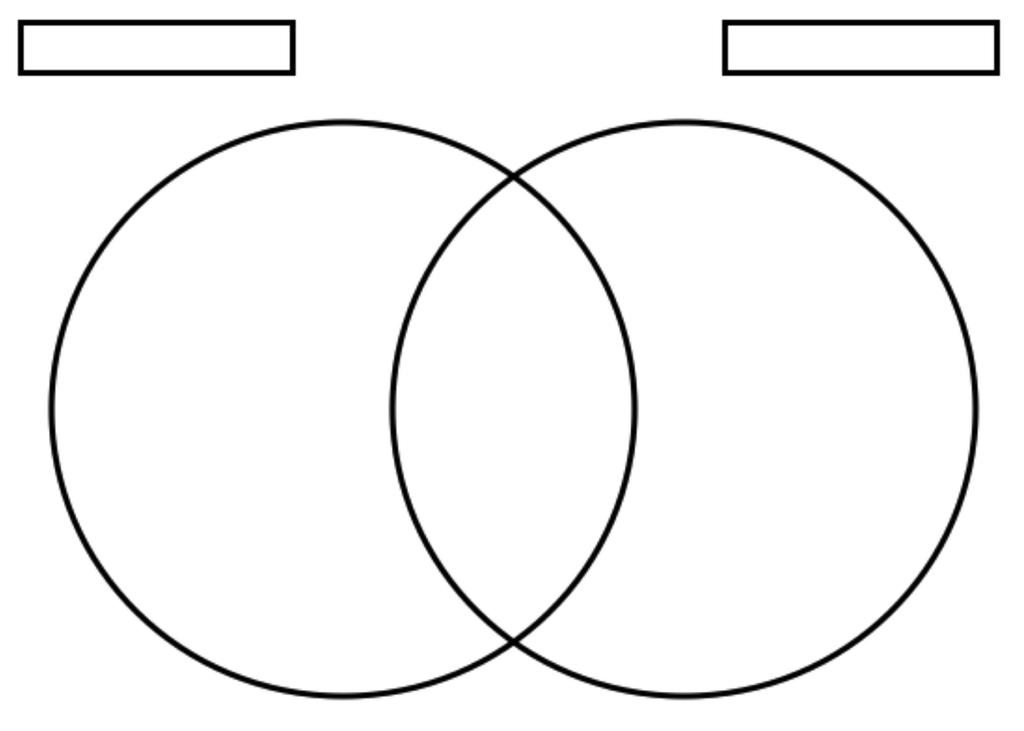 venn diagram true or false