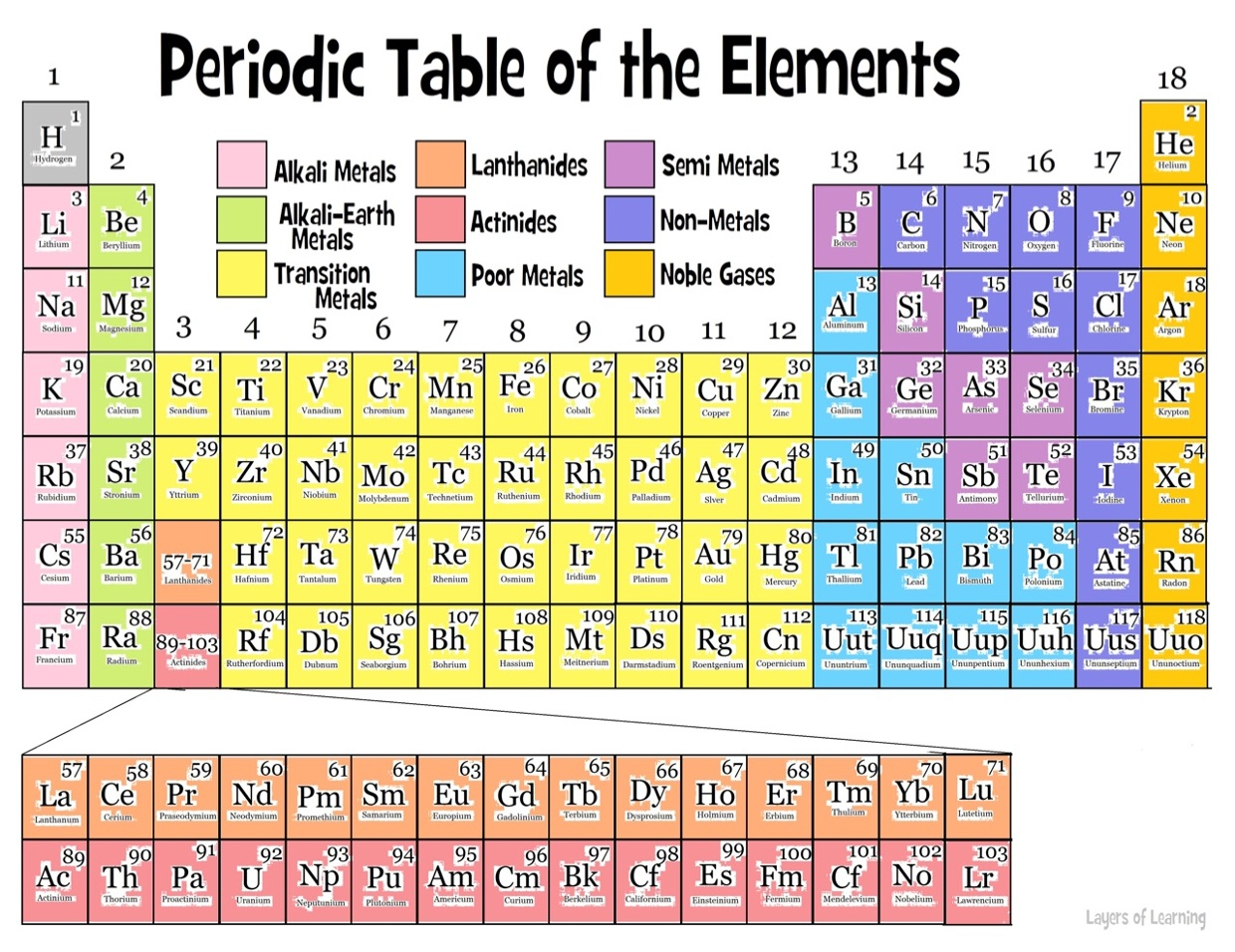 periodic elements diagram three way meter in deutsch table infographic thinglink