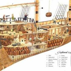 Parts Of A Pirate Ship Diagram Hyundai Sonata Radio Wiring Read - Thinglink