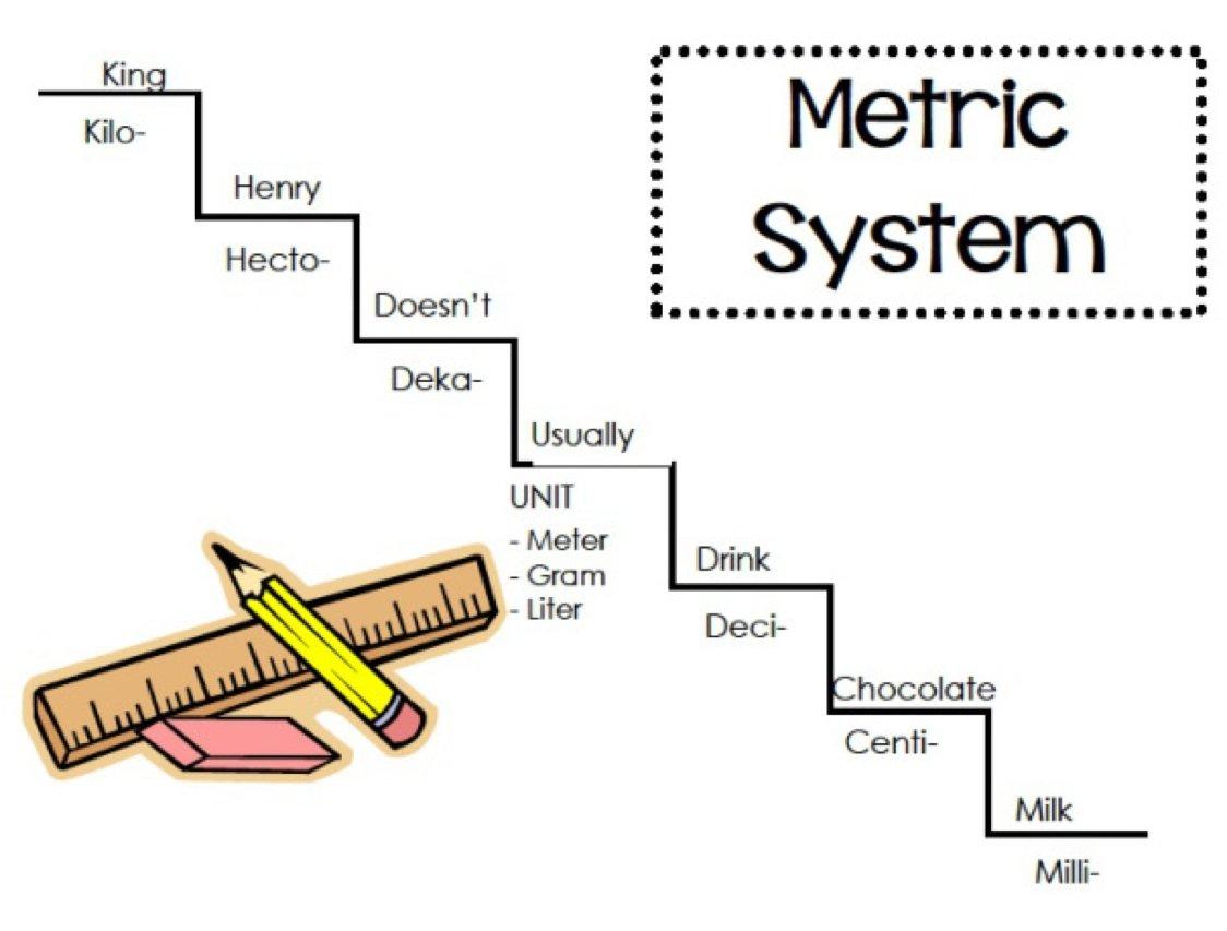 metric conversion diagram saab vacuum system