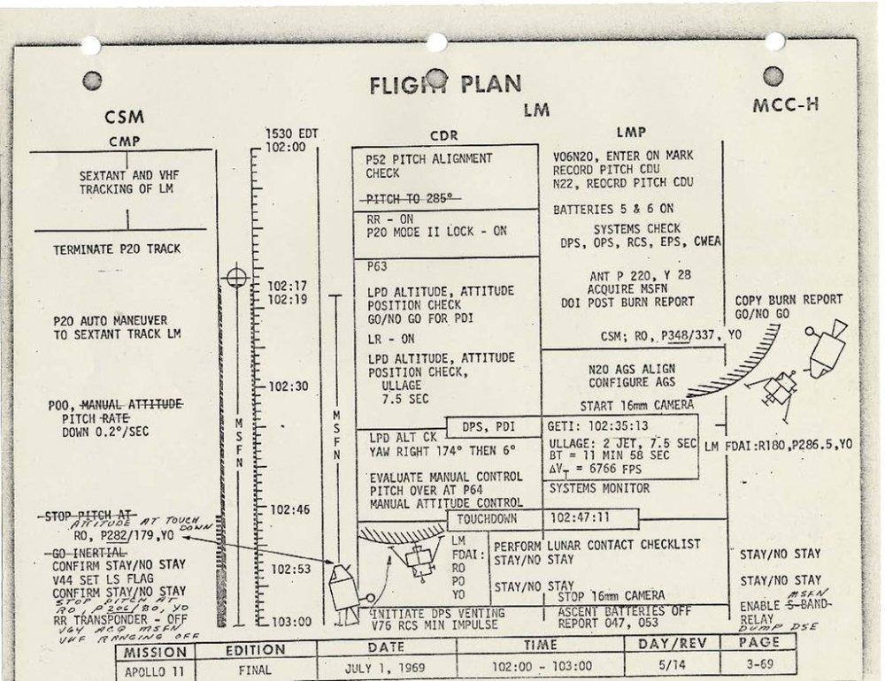 medium resolution of how nasa s flight plan described the apollo 11 moon landing u s history smithsonian