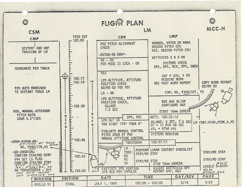 hight resolution of how nasa s flight plan described the apollo 11 moon landing u s history smithsonian