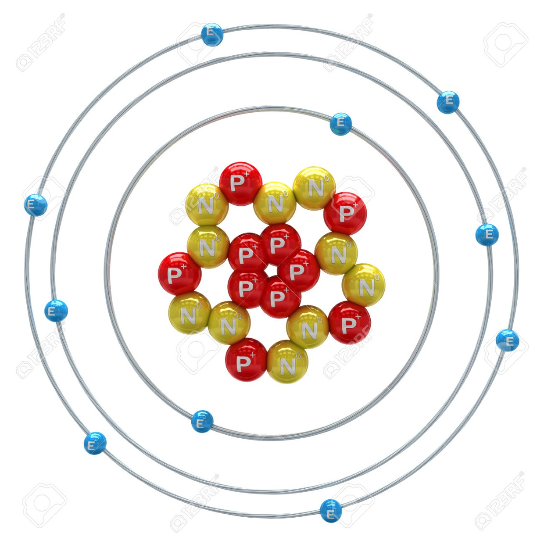 neon atom diagram venn intersection of 3 sets thinglink