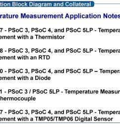 psoc 3 block diagram wiring libraryan66477 psoc 3 psoc 4 and psoc 5lp temperature [ 1240 x 930 Pixel ]