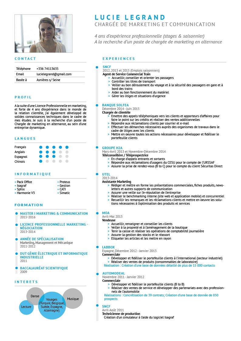 titre cv recherche emploi