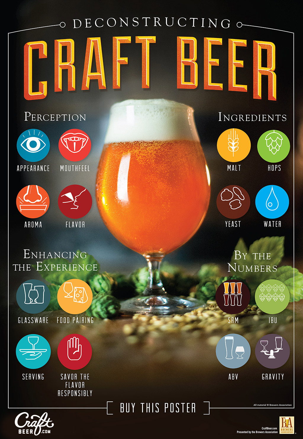 hight resolution of learn about craft beer craftbeer com