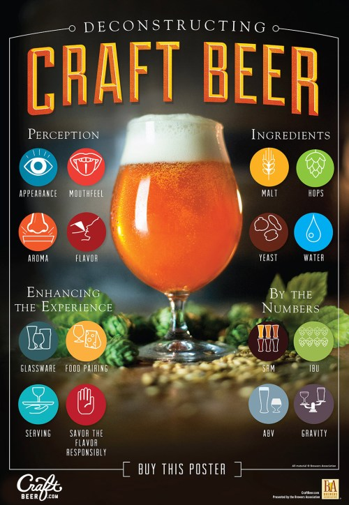 small resolution of learn about craft beer craftbeer com