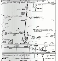 chart wise rnav approaches [ 1024 x 1496 Pixel ]