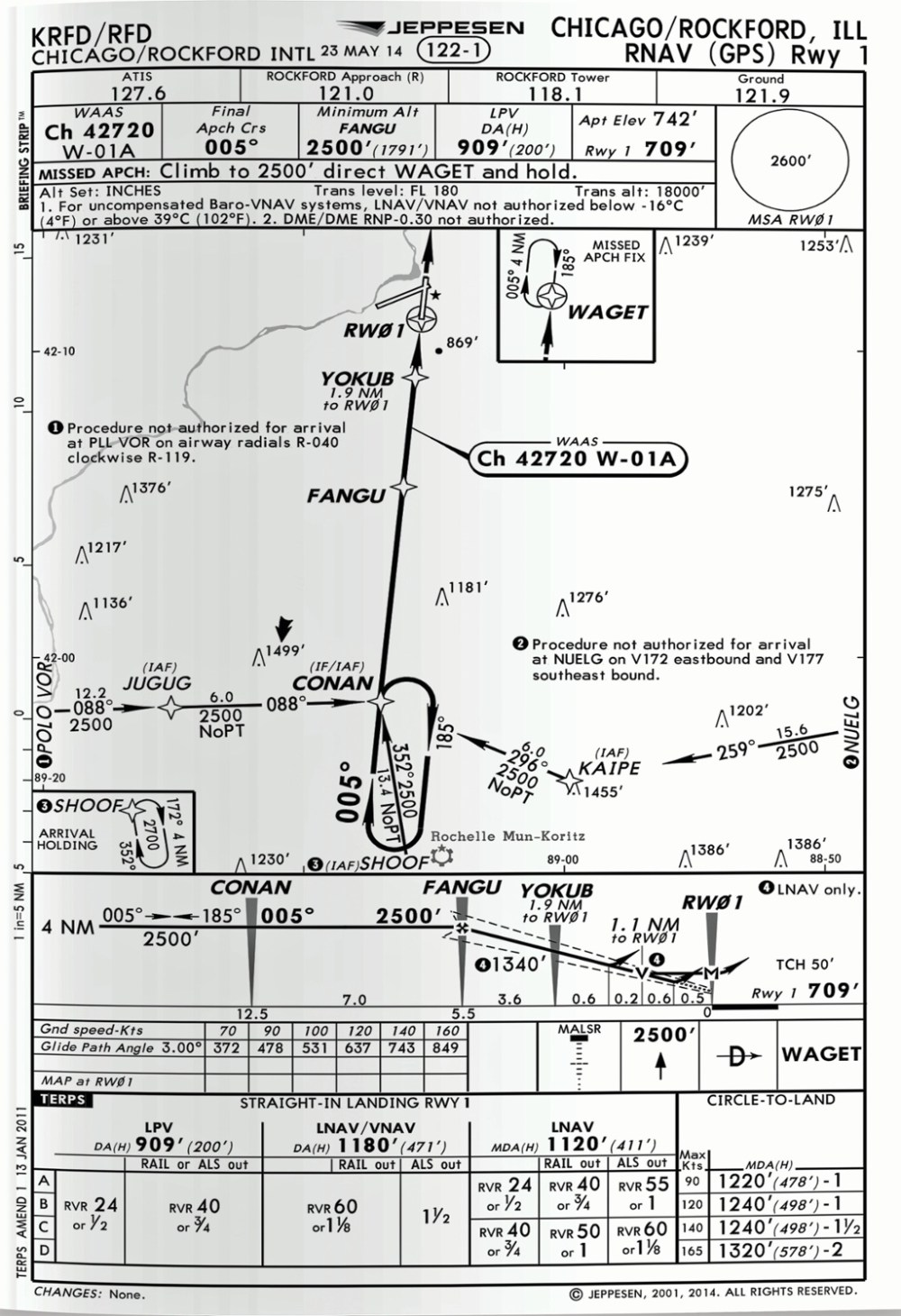 medium resolution of chart wise rnav approaches