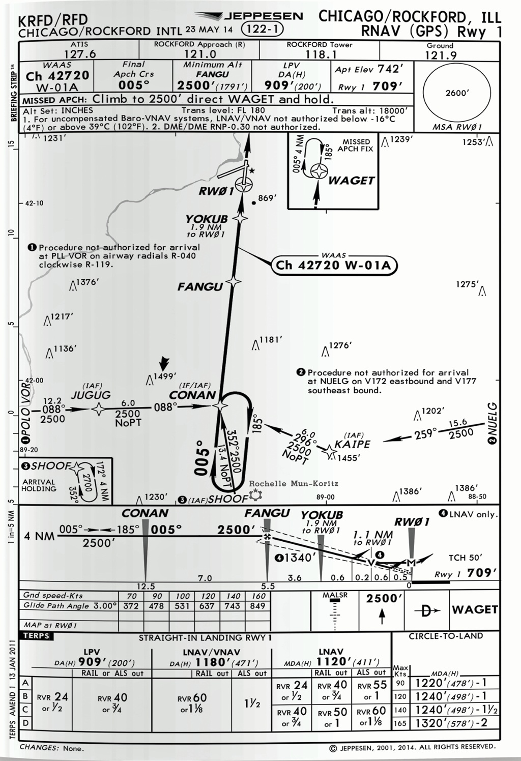 hight resolution of chart wise rnav approaches