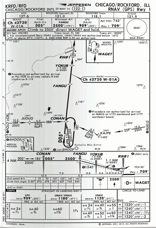 small resolution of chart wise rnav approaches