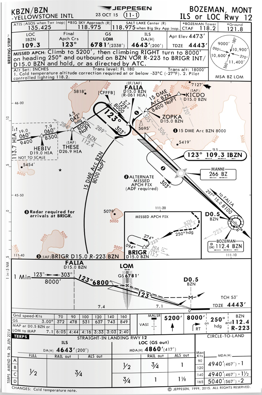 hight resolution of us midway diagram