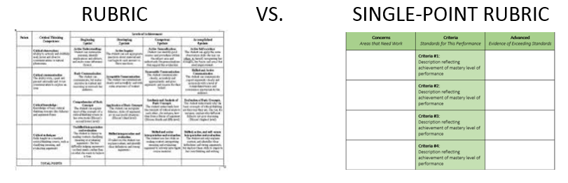 Single-Point Rubric