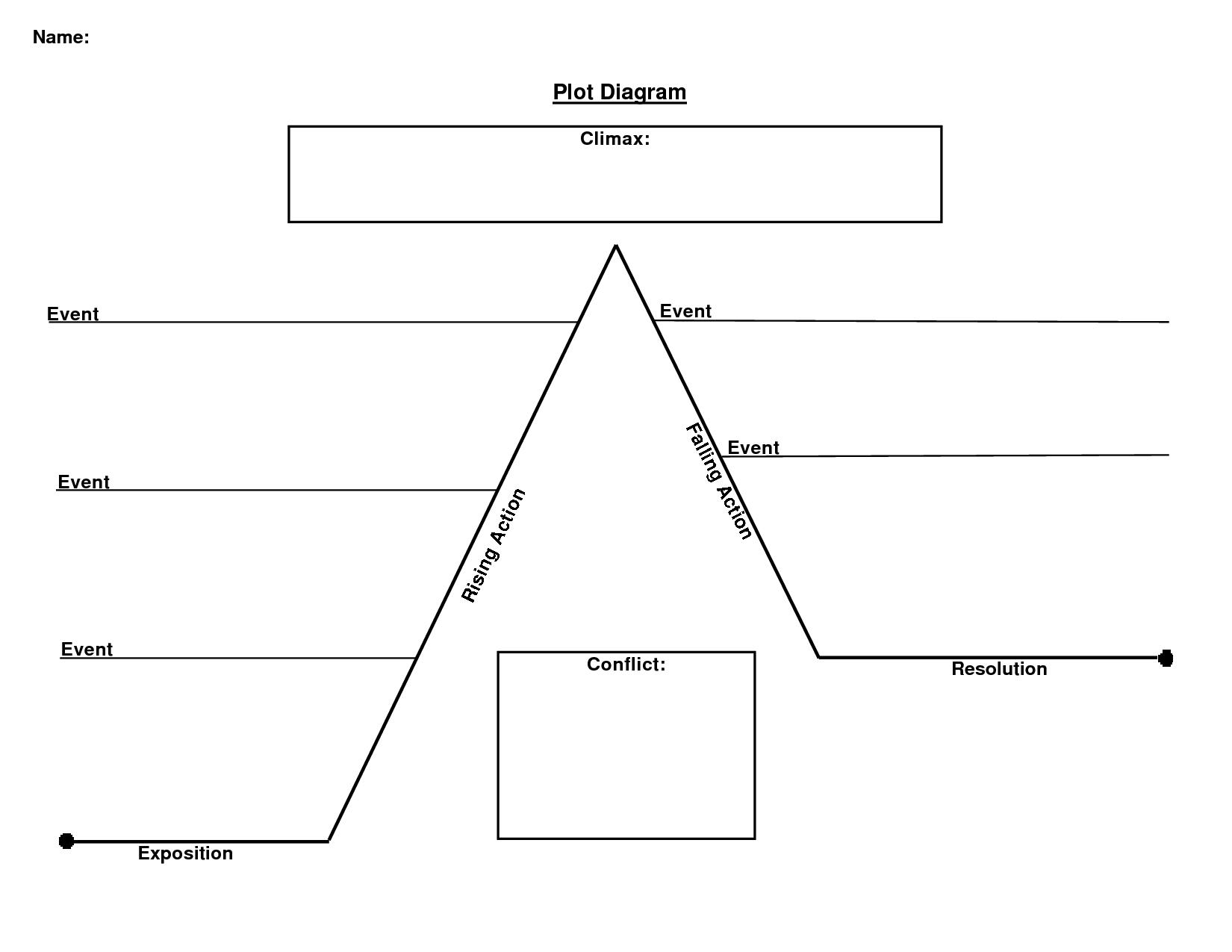 there will come soft rains plot diagram 2003 international 4300 starter wiring story worksheet free for you example schematics rh 13 3 4 schlaglicht regional de