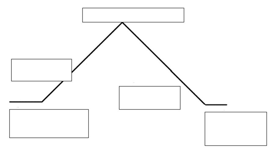 Alexis Plot Diagram