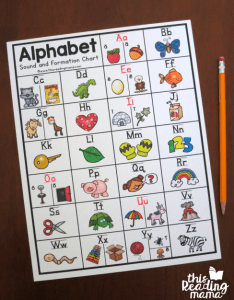Simple alphabet sounds chart   from this reading mama also rh thisreadingmama