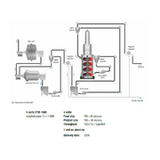 1057 Eirich TowerMill Vertical Agitated Material