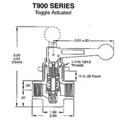 T949T-2PP 900 Series Manual Shutoff Valve from Circle