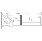 APCe8670 Acromag ® APCe8670 Peripheral Component