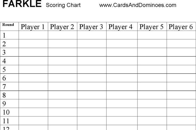 image regarding Farkle Rules Printable named Printable Farkle Rating Sheet Black Wwwpicswefull measurement