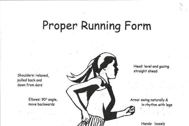 3+ Proper Running Form Free Download