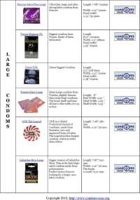 Durex Condom Size Chart In Inches