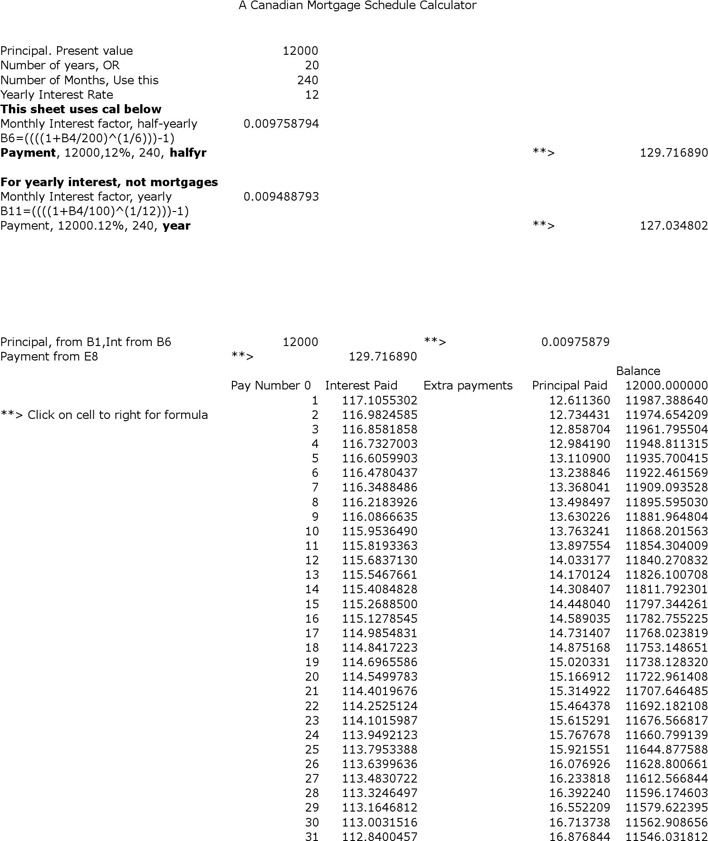 7+ Mortgage Calculators Free Download