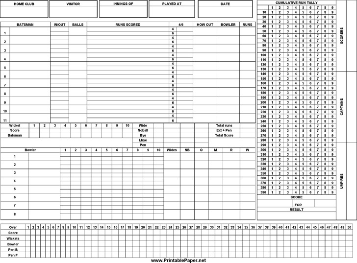 3+ Cricket Score Sheet Free Download