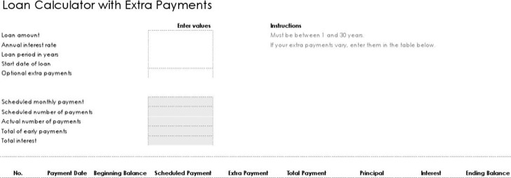 6+ Loan Payment Schedule Template Free Download