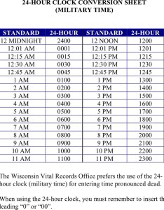 Military time conversion chart also download for free tidytemplates rh