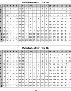 Multiplication chart  also free download rh tidytemplates