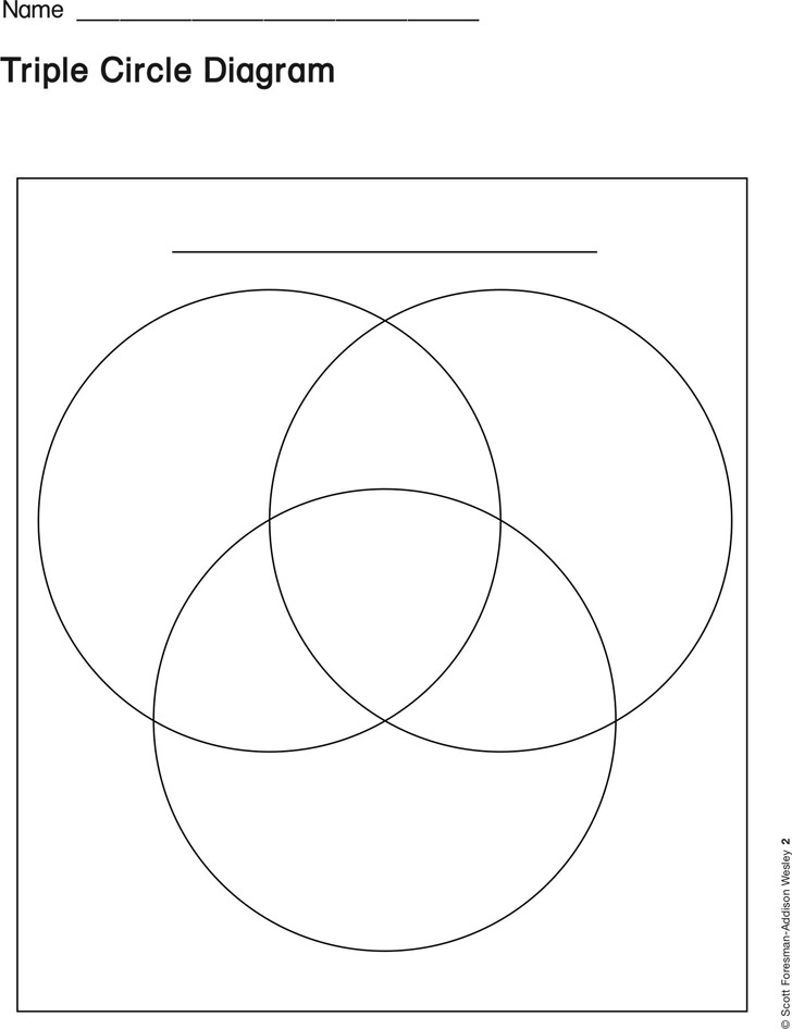 3+ Venn Diagram Template Free Download
