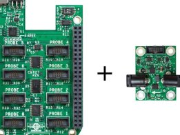 ACME Power Measurement Kit
