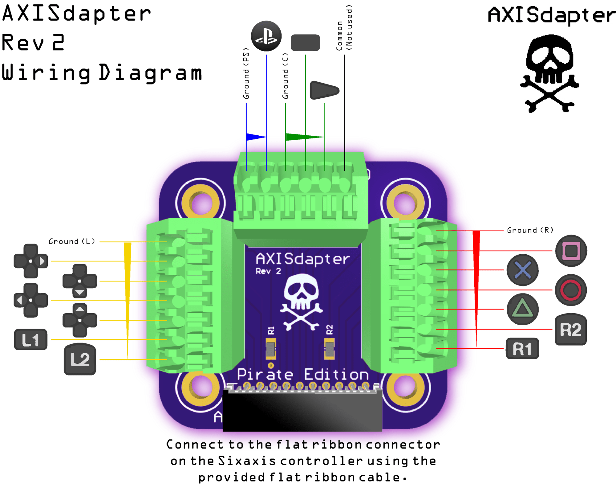 hight resolution of ps3 controller wiring diagram