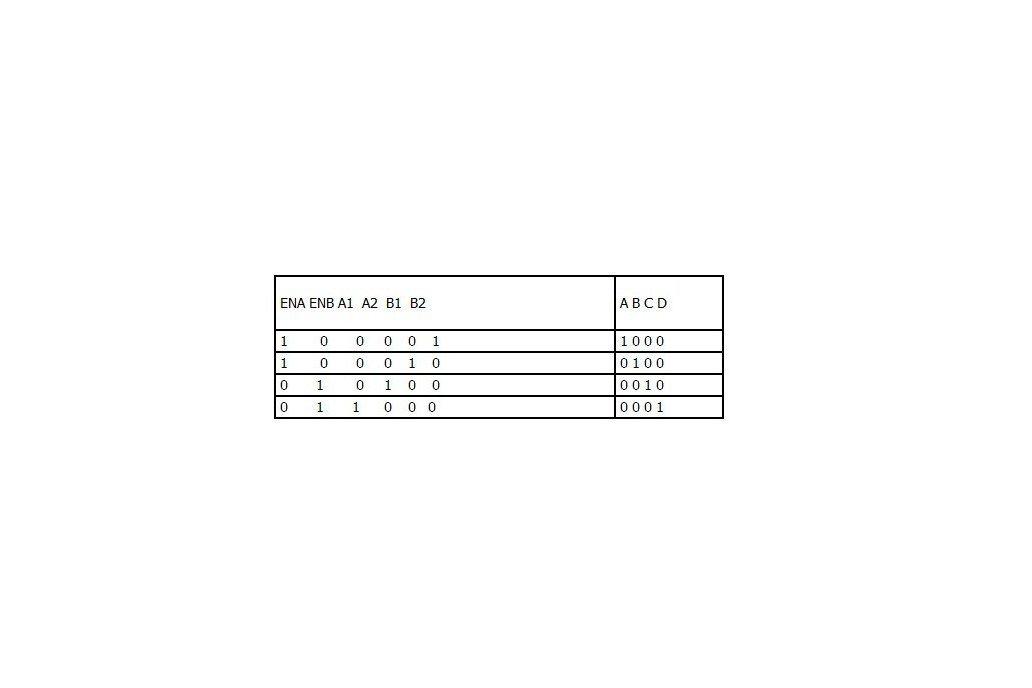 L298N stepper motor driver microcontroller from exlene on