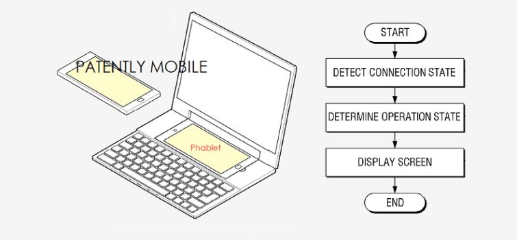 Samsung : un smartphone pour faire tourner son ordinateur