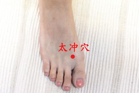 太沖穴(攝影/黃志文)