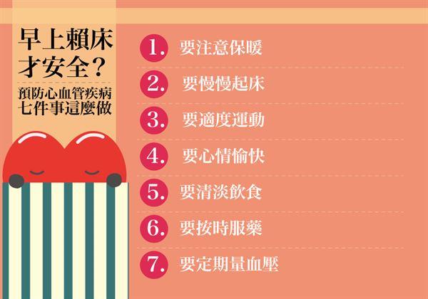 天冷防猝死!心血管七要三不這樣做 | 心臟血管內科 | 內科 | 健康新知 | 華人健康網