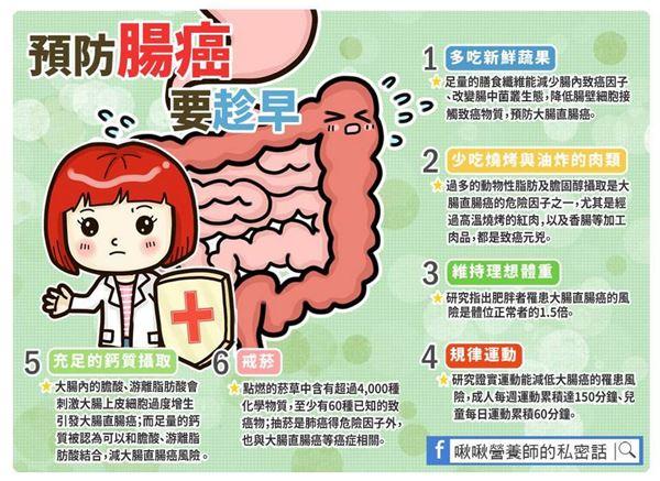 預防大腸癌要趁早 營養師提供7要點 | 肝膽腸胃科 | 內科 | 健康新知 | 華人健康網