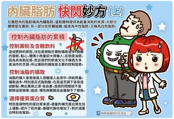 內臟脂肪怎麼減?營養師3妙方快筆記 | 內科 | 健康新知 | 華人健康網