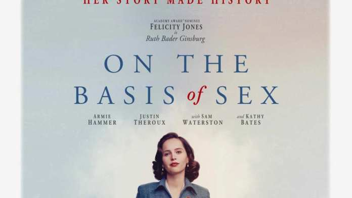 Image result for ON BASIS OF SEX